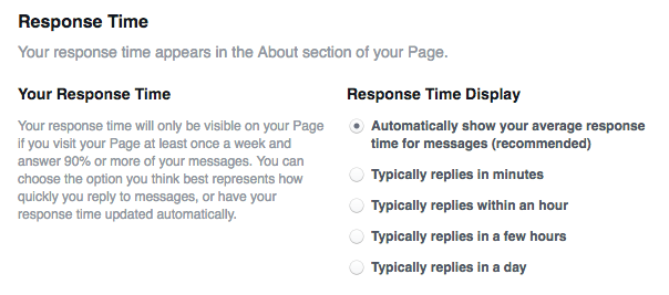 facebook marketing response time